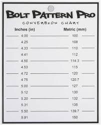 Jeep Bolt Pattern Chart