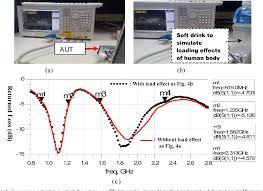 Folded Monopole Design Meander Line Folded Monopole Design For Umts Hsdap Based