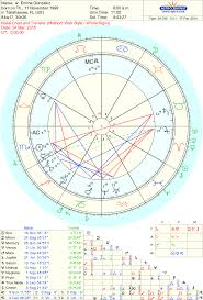 Bach Natal Chart Mary English Astrologer Blog Podbay