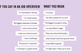 Job Weaknesses Examples Example Of Weaknesses In A Job Interview Weakness Resume Good