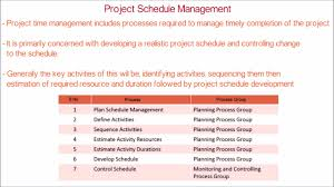 31 What Is Project Schedule Management Process Overview Pmp