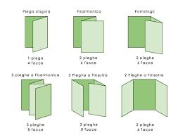 Formati Brochure Stampa Digitale A Viareggio Pino Inside