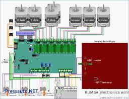 ramps 1 4 wiring diagram reprap ramps wiring diagram pressauto net ramps 1.4 endstop pinout at Reprap Wiring Diagram