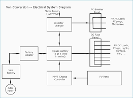 freightliner chassis wiring diagram fresh fleetwood motorhome wiring freightliner chassis wiring diagram fresh fleetwood motorhome wiring diagram collection image of freightliner chassis wiring diagram