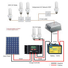 wiring diagram for solar systems wiring diagram used solar wiring diagram pdf wiring diagram page wiring diagram for pv solar system solar panel diagram