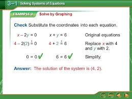 check substitute the coordinates into each equation