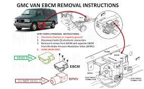 chevy venture repair related keywords suggestions chevy abs ebcm module repair kelsey hayes 325 removal instructions