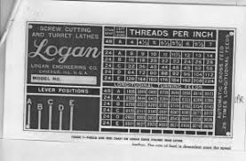How To Translate Logan 820 Feeds Chart The Hobby Machinist
