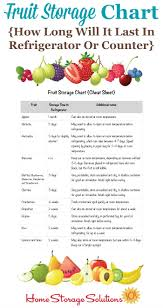 Servsafe Refrigerator Storage Chart Food Storage Chart For Cupboard Servsafe Food Storage Chart