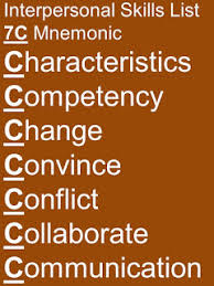 life coach bloggers list of interpersonal skills  examples list of interpersonal skills examples