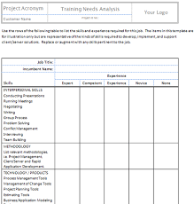develop human resources plan project management templates develop human resources plan templates
