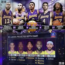 Nba Depth Charts 2014 The Amazing Transformation The Lakers Made In Only 5 Years