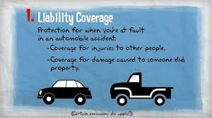 personal auto insurance quote without giving