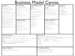 Startup Business Plan Sample Startup Business Plan Template Word Lean Business Plan