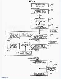 Wiring diagram copy sparton horn wiring fresh turn signal switch wiring diagram copy sparton horn wiring