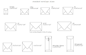 50 Exhaustive Wedding Invitation Size Guide