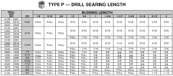 Countersunk Hole Size Chart Counterbore Hole Size Chart A Pictures Of Hole 2018