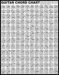 All Guitar Chords Chart Pdf Www Bedowntowndaytona Com