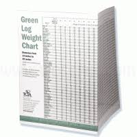 Tcia Green Log Weight Chart 24 Awesome Green Log Weight Chart