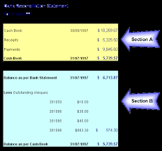 Learning Accounting Preparing The Bank Reconciliation Statement