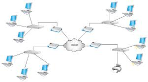 Network Diagram Templates Network Diagram Examples At Creately