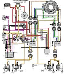 mastertech marine evinrude johnson outboard wiring diagrams v 4 motors 1982 1984 power trim