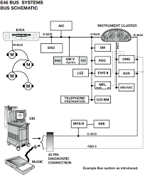 tuning bmw e46 328i turbo project Bmw E46 Obd Wiring Diagram bmw 99 00 328i diagnostic connectors \