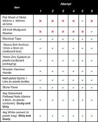 Amcor Pallet Pattern Chart Research Katina Michael
