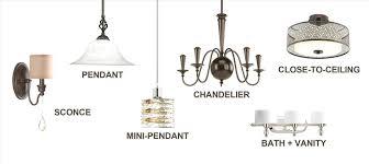 types of ceiling lighting. Type Of Ceiling Lights Types Lighting L