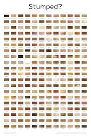 Wood Species Chart Woodposter Com