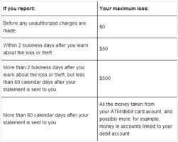 Credit Card Processing Comparison Chart Debit Card Vs Credit Card Difference And Comparison Diffen