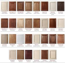raised panel cabinet door styles. 1000+ Images About Cabinet Door Styles On Pinterest | Raised Panel N
