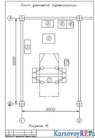 Курсовая работа проверка технического состояния и ТО агрегатов  Чертеж поста ремонта трансмиссии Рисунок 8 пояснительной записки Чертеж экспликации