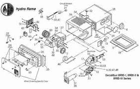 hydro flame furnace wiring diagram wiring diagram libraries linode lon clara rgwm co uk hydro flame furnace wiring diagramatwood furnace scrmatic diagram here you are at our site this is images about atwood