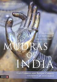 Mudras Of India A Comprehensive Guide To The Hand Gestures