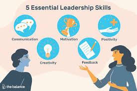 Define Team Leader Important Leadership Skills For Workplace Success