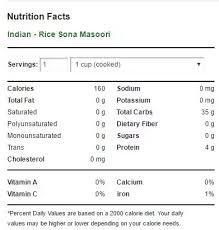 Is Sona Masoori Rice Healthier Than Basmati Rice Quora