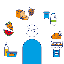 What Is A Healthy Balanced Diet For Diabetes Diabetes Uk
