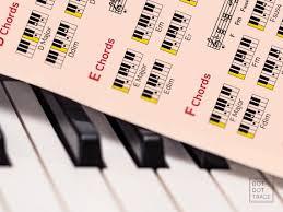 Printable Piano Chord Chart Set Piano Chords Frame Piano Scales Piano Scale Chart Piano Chord List Piano Chord Table Learning Piano Chords