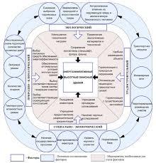 Скачать Факторы влияющие на структуру организации курсовая Факторы влияющие на структуру организации курсовая подробнее