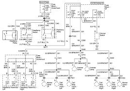 2005 impala hvac system wiring diagram databaserepair guides power rh 2 lvtravelodge com 2005 impala engine wiring diagram 2003 impala wiring diagram