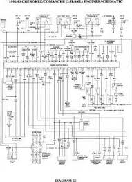 wiring diagram for jeep wrangler yj wiring image 1991 jeep wrangler yj wiring diagram 1991 image on wiring diagram for jeep wrangler