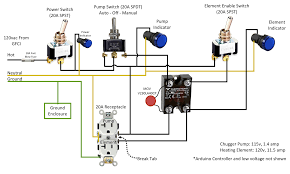 list of pj electrical diagrams page home brew forums edit in your case you wouldn t have electronic pump control so you could just ignore the wire coming out of the right side of the pump switch