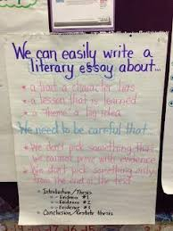 best literary essay images essay writing  literary essays digging deeper