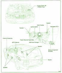 fuse panelcar wiring diagram page 41 2007 lexus lx 470 fuse box diagram