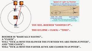 Time Vs Speed Of Light Nasa Venus Speed Of Light Vs E P R Einstein Unification