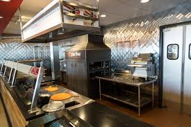 Fast Cooking Ovens Evolution Of Oven Technology Drives Fast Casual Pizza Segment