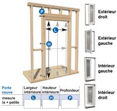 Prendre Les Mesures Porte Extérieure U2013 Construction Neuve