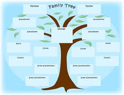 Family Tree Templates Kids