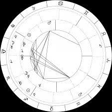 Free Synastry Chart With Houses Column Dont Use This To Stalk Your Valentines Birth Chart